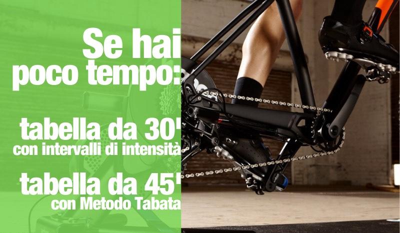 rulli bici da corsa