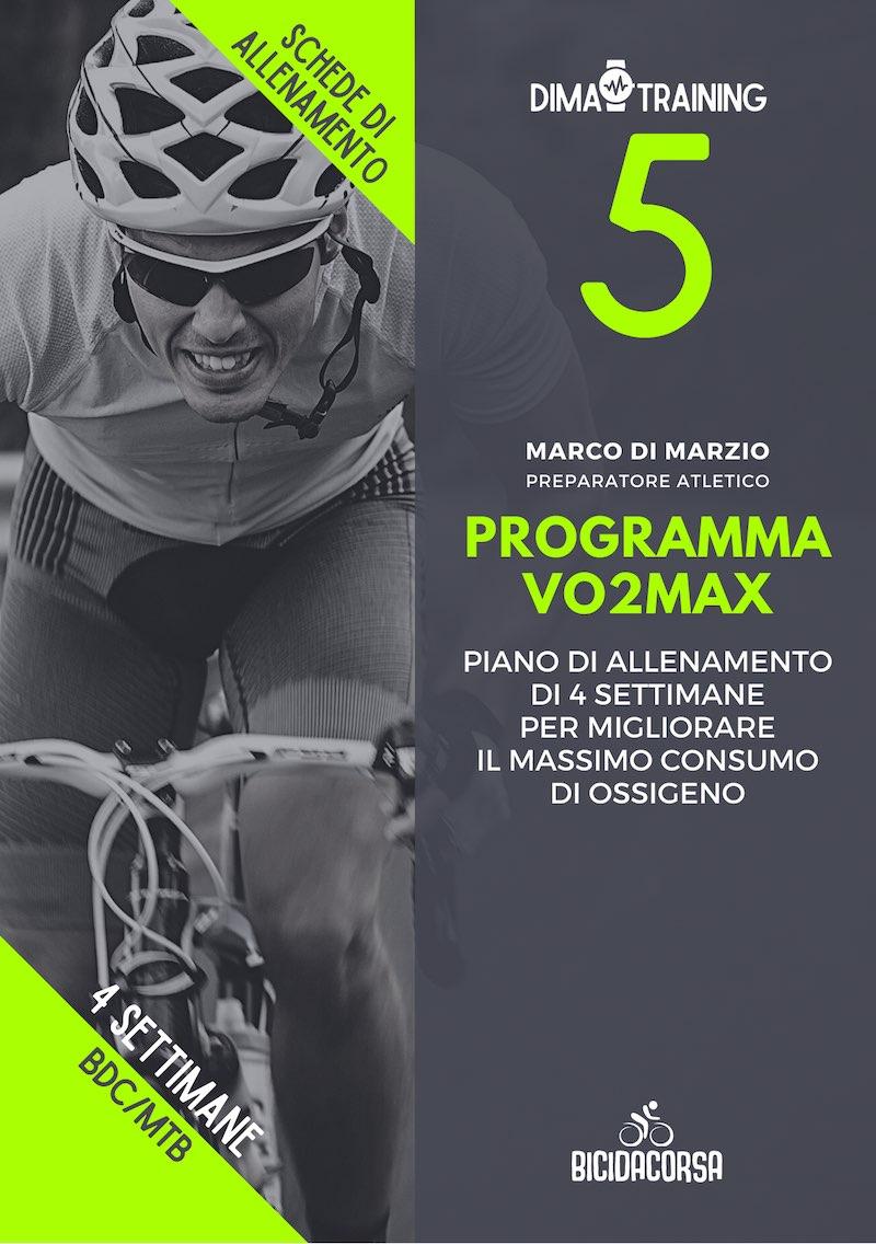 Programma VO2Max